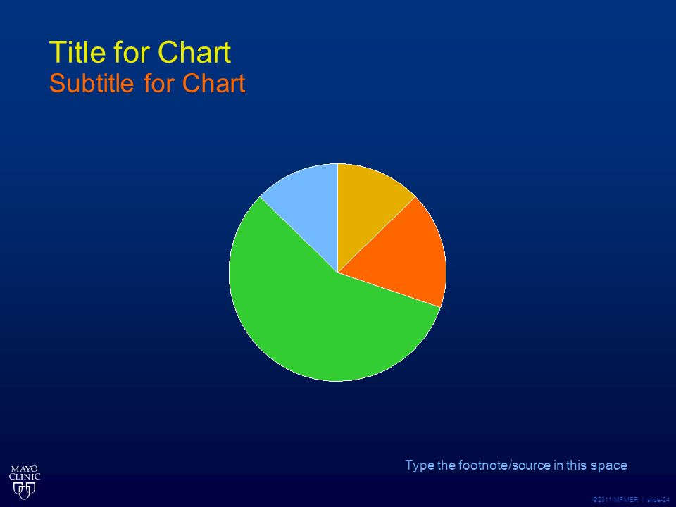 ©2011 MFMER | slide-24 Title for Chart Subtitle for Chart Type the footnote/source in this space