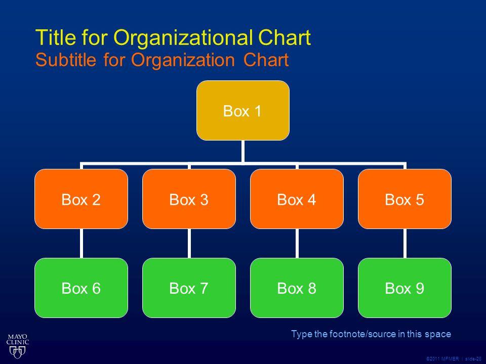 ©2011 MFMER | slide-28 Title for Organizational Chart Subtitle for Organization Chart Box 1 Box 2 Box 6 Box 3 Box 7 Box 4 Box 8 Box 5 Box 9 Type the f