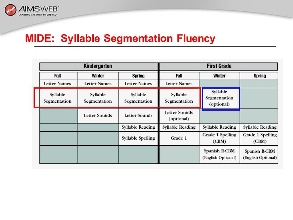 MIDE: Syllable Segmentation Fluency