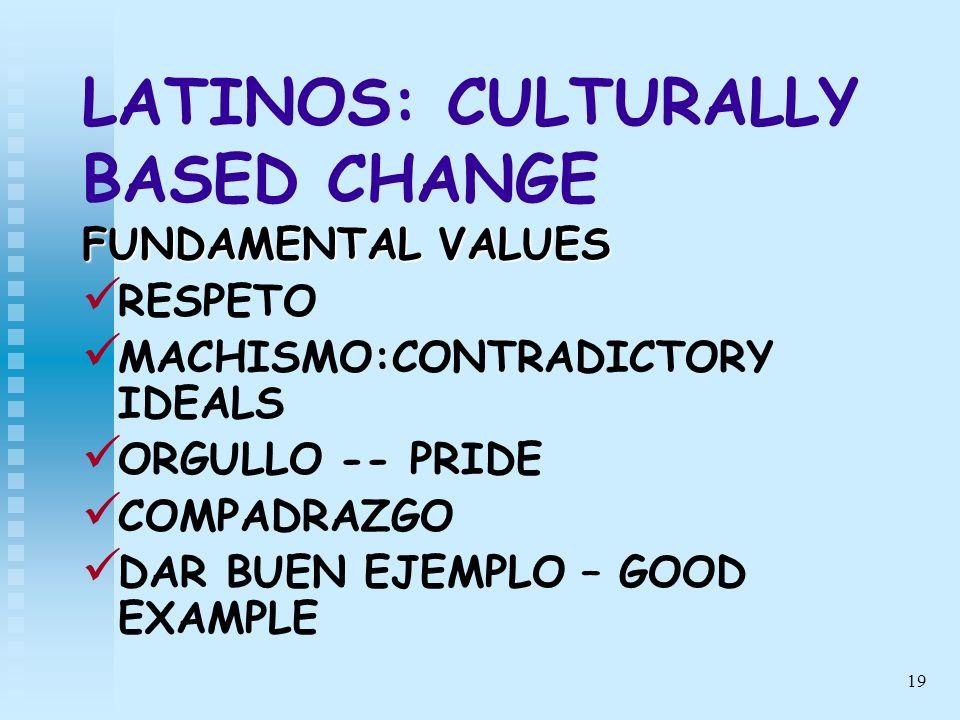 19 LATINOS: CULTURALLY BASED CHANGE FUNDAMENTAL VALUES RESPETO MACHISMO:CONTRADICTORY IDEALS ORGULLO -- PRIDE COMPADRAZGO DAR BUEN EJEMPLO – GOOD EXAM
