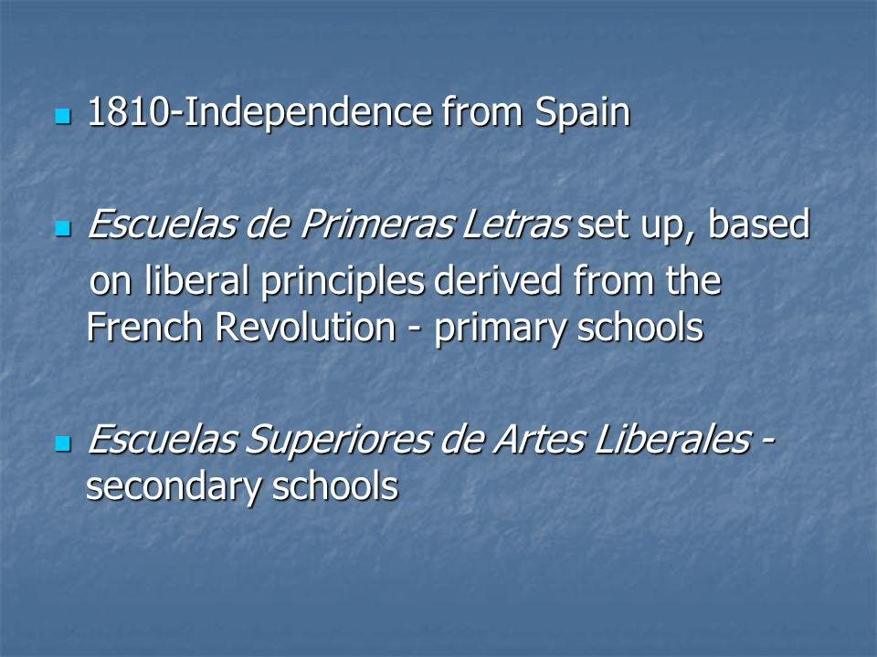 1810-Independence from Spain 1810-Independence from Spain Escuelas de Primeras Letras set up, based Escuelas de Primeras Letras set up, based on liber