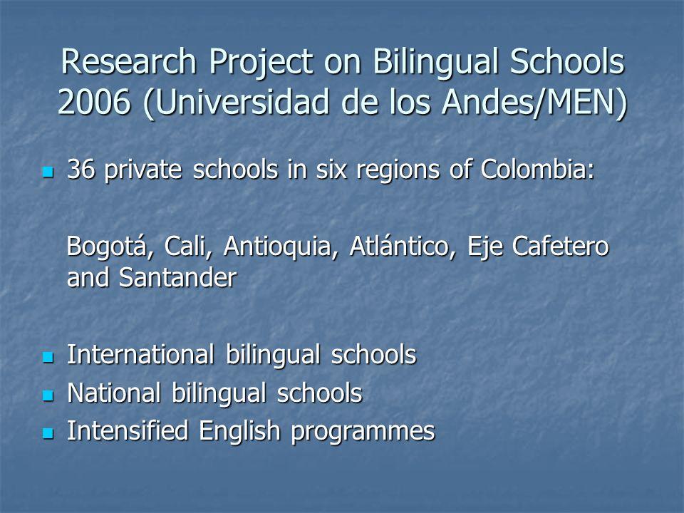 Research Project on Bilingual Schools 2006 (Universidad de los Andes/MEN) 36 private schools in six regions of Colombia: 36 private schools in six reg