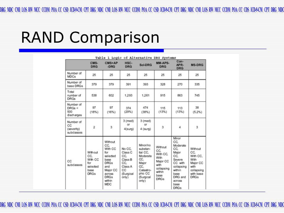 RAND Comparison