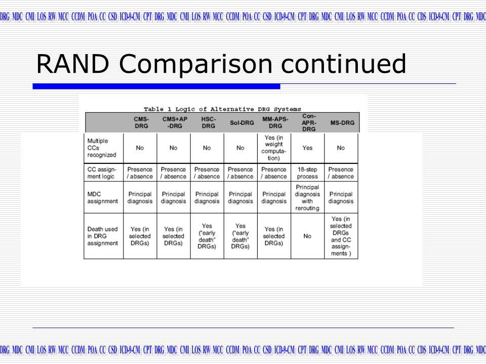 RAND Comparison continued
