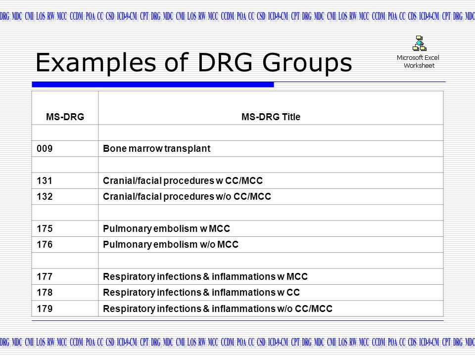 Examples of DRG Groups MS-DRGMS-DRG Title 009Bone marrow transplant 131Cranial/facial procedures w CC/MCC 132Cranial/facial procedures w/o CC/MCC 175P