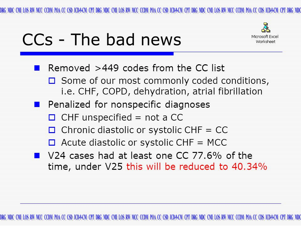 CCs - The bad news Removed >449 codes from the CC list Some of our most commonly coded conditions, i.e. CHF, COPD, dehydration, atrial fibrillation Pe