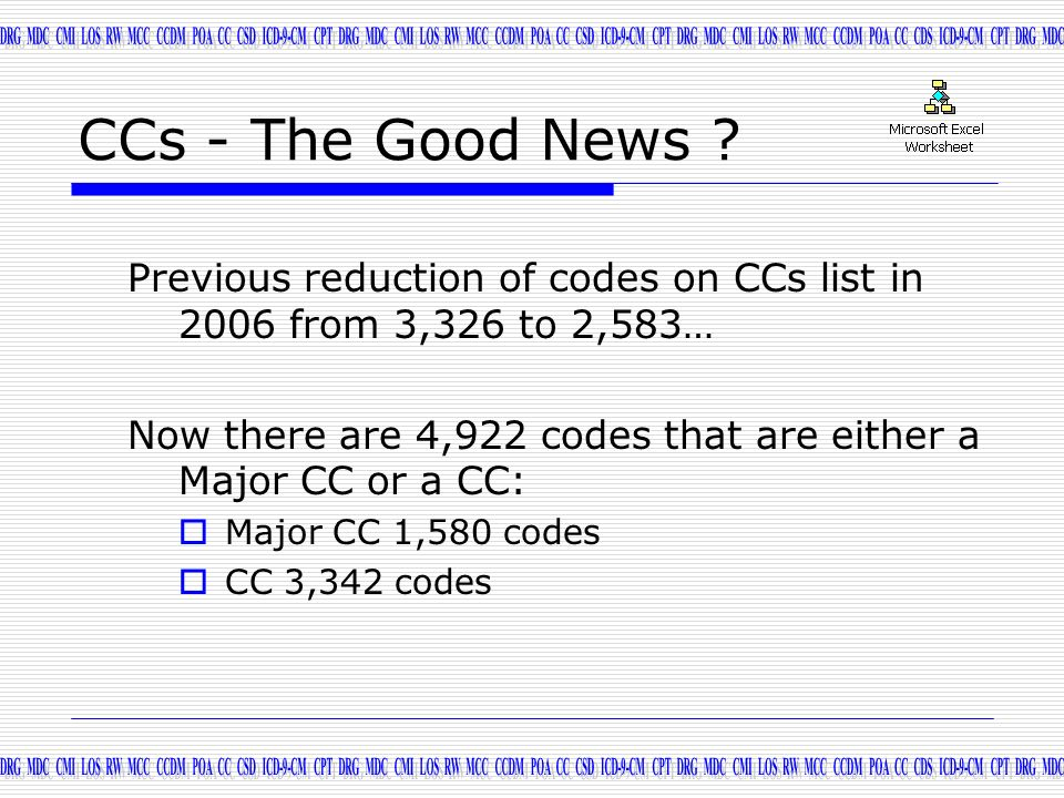 CCs - The Good News ? Previous reduction of codes on CCs list in 2006 from 3,326 to 2,583… Now there are 4,922 codes that are either a Major CC or a C