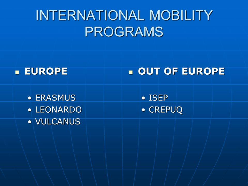 INTERNATIONAL MOBILITY PROGRAMS EUROPE EUROPE ERASMUSERASMUS LEONARDOLEONARDO VULCANUSVULCANUS OUT OF EUROPE OUT OF EUROPE ISEP CREPUQ