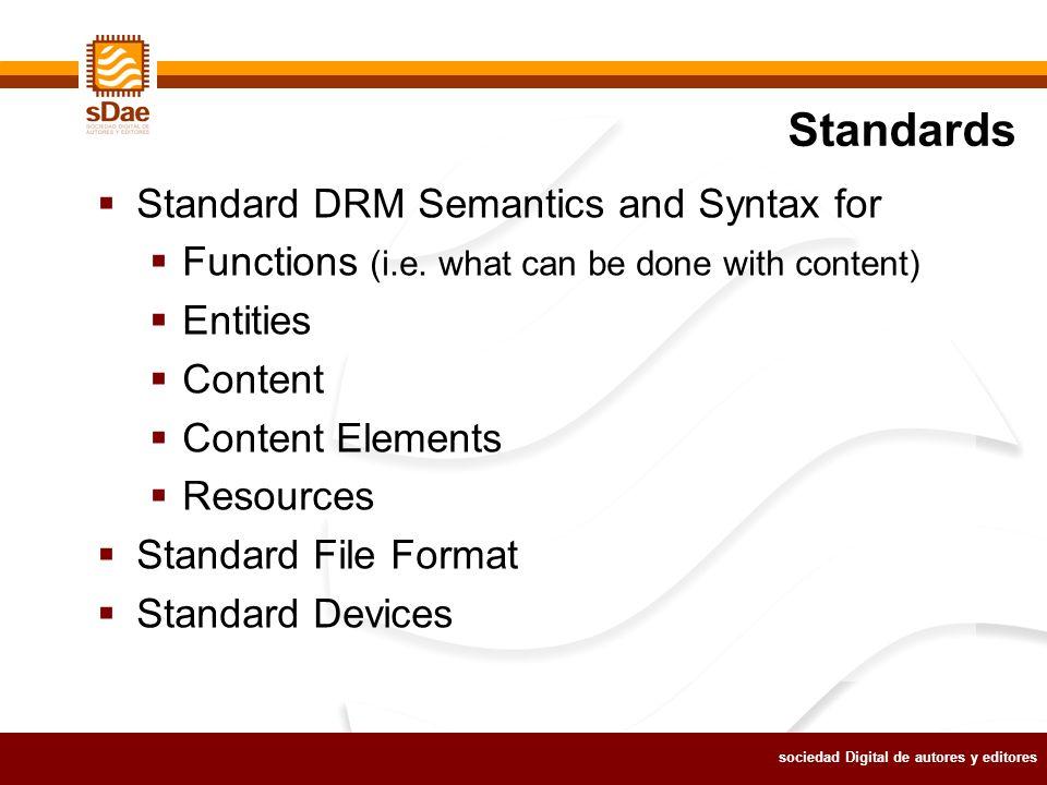 sociedad Digital de autores y editores Standard DRM Semantics and Syntax for Functions (i.e.
