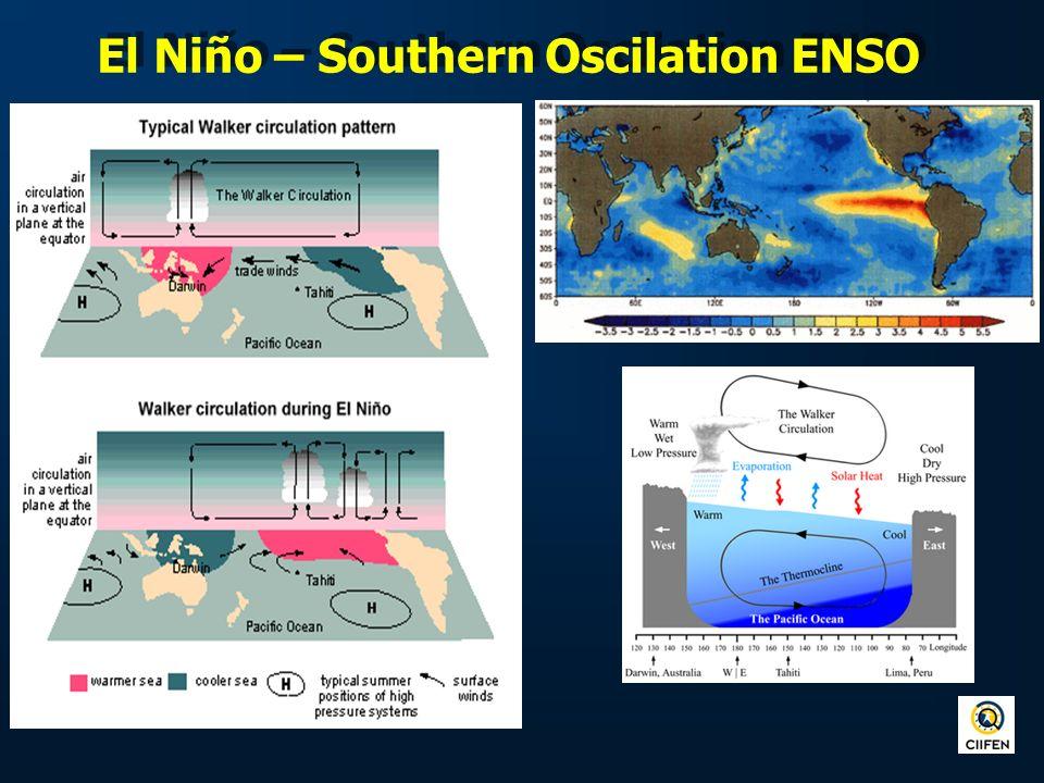 El Niño – Southern Oscilation ENSO