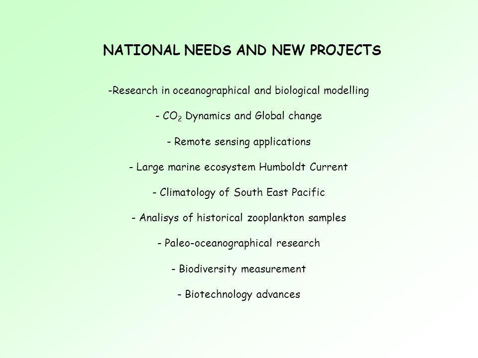 NATIONAL NEEDS AND NEW PROJECTS -Research in oceanographical and biological modelling - CO 2 Dynamics and Global change - Remote sensing applications