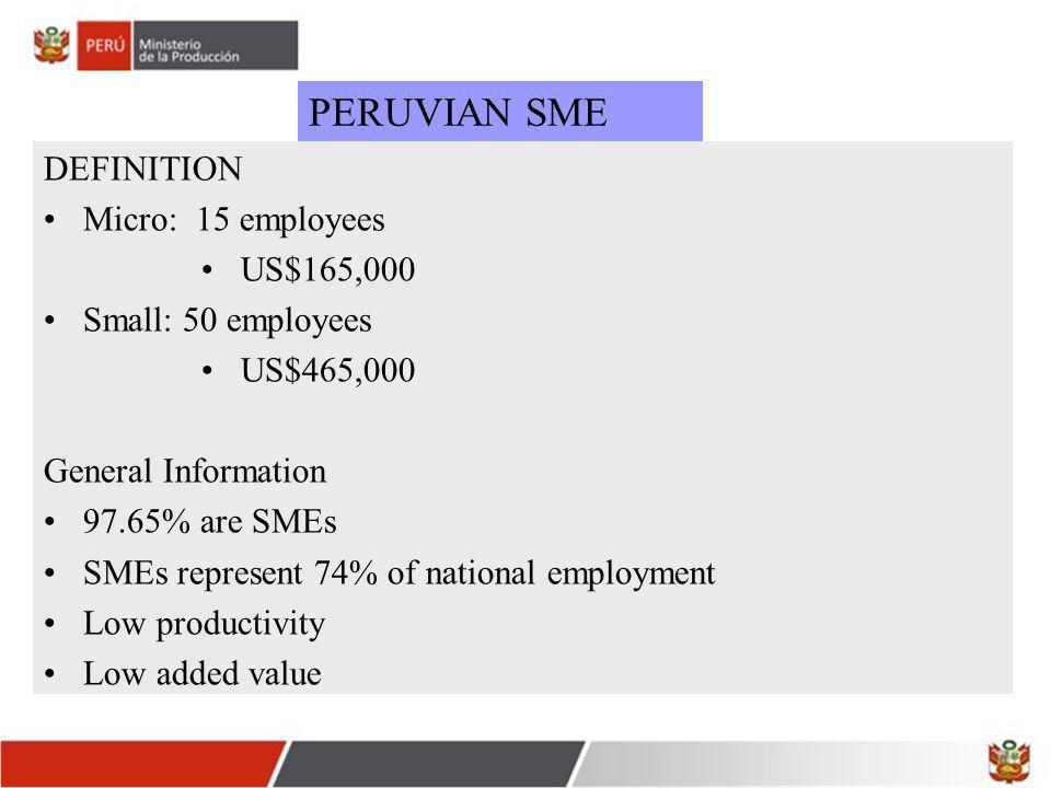 Peruvian SMEs problems...