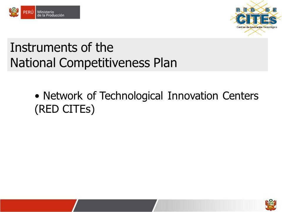 Instruments of the National Competitiveness Plan Network of Technological Innovation Centers (RED CITEs)