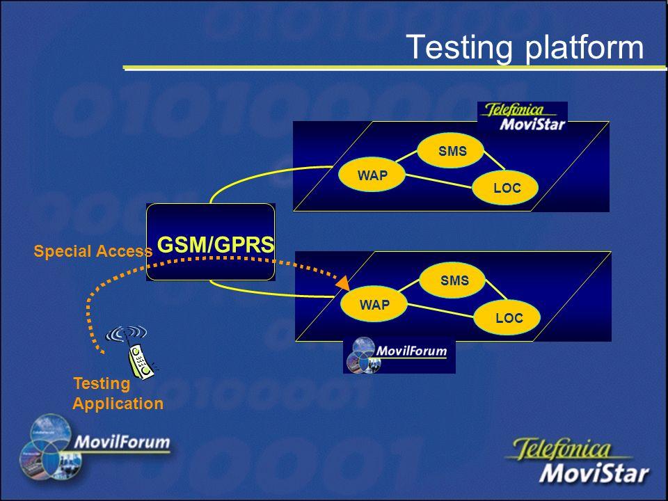 Testing platform WAP SMS LOC GSM/GPRS WAP SMS LOC Testing Application Special Access
