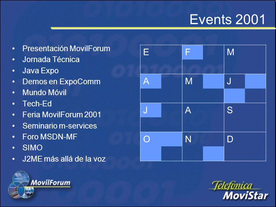 Events 2001 Presentación MovilForum Jornada Técnica Java Expo Demos en ExpoComm Mundo Móvil Tech-Ed Feria MovilForum 2001 Seminario m-services Foro MSDN-MF SIMO J2ME más allá de la voz EFM AMJ JAS OND