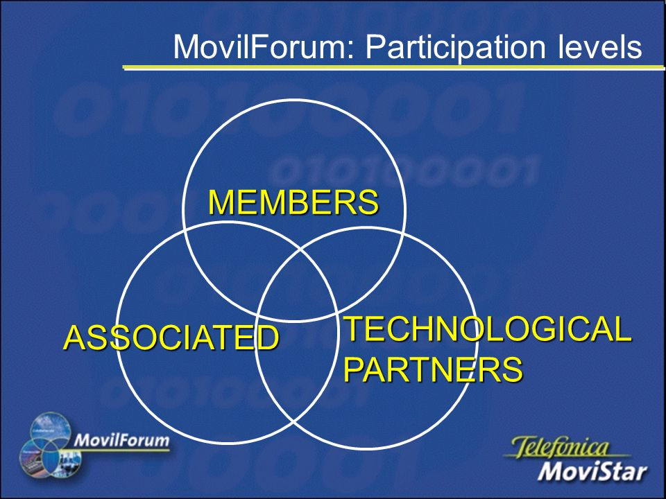 MovilForum: Participation levels MEMBERS ASSOCIATED TECHNOLOGICALPARTNERS