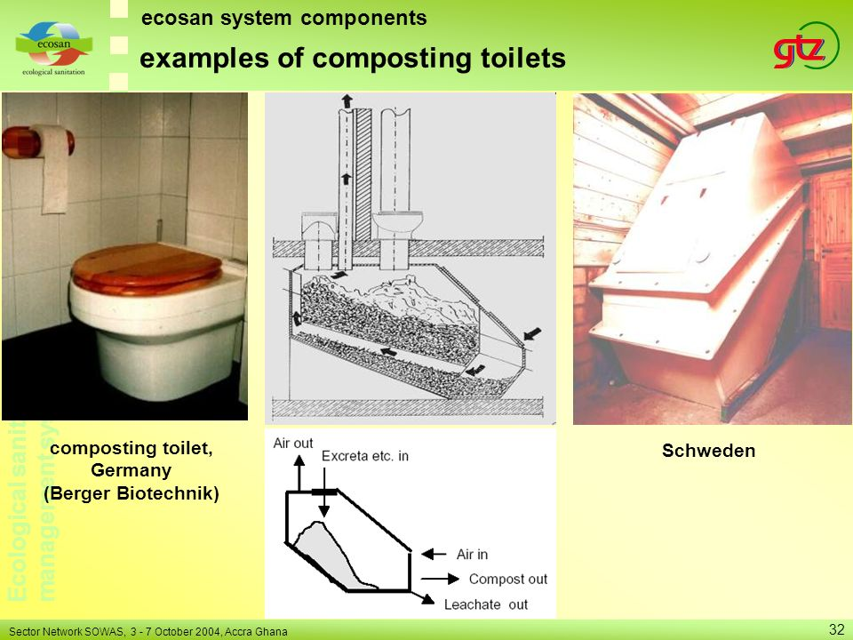 Ecological sanitation - innovative wastewater management systems Sector Network SOWAS, 3 - 7 October 2004, Accra Ghana 32 composting toilet, Germany (