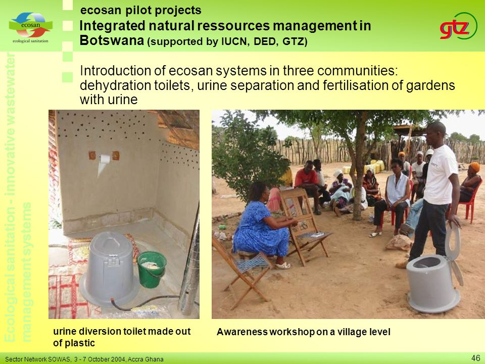 Ecological sanitation - innovative wastewater management systems Sector Network SOWAS, 3 - 7 October 2004, Accra Ghana 46 Integrated natural ressource