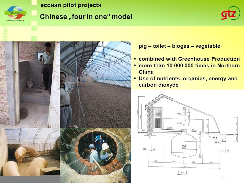 Ecological sanitation - innovative wastewater management systems Sector Network SOWAS, 3 - 7 October 2004, Accra Ghana 53 pig – toilet – biogas – vege