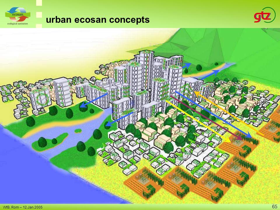 Ecological sanitation - innovative wastewater management systems Sector Network SOWAS, 3 - 7 October 2004, Accra Ghana 65 Titel des Vortrags, einzeili