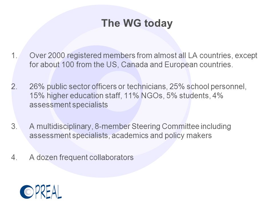 The WG today 1.Over 2000 registered members from almost all LA countries, except for about 100 from the US, Canada and European countries. 2.26% publi