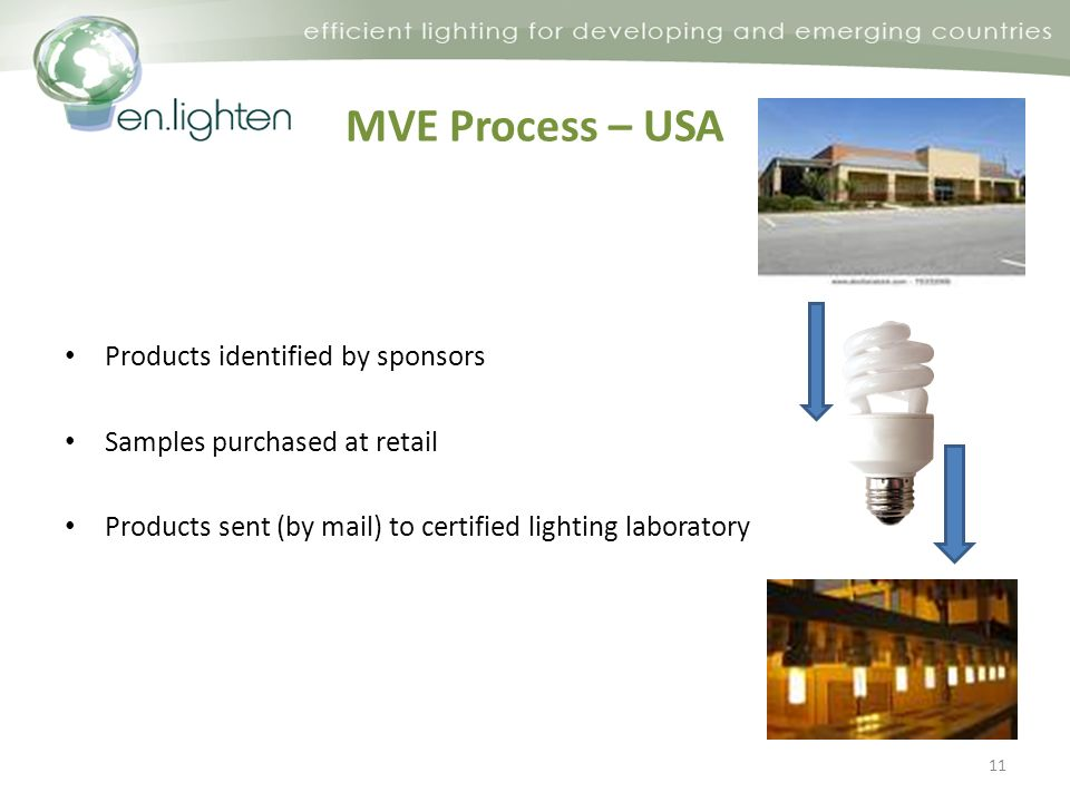 MVE Process – USA 11 Products identified by sponsors Samples purchased at retail Products sent (by mail) to certified lighting laboratory