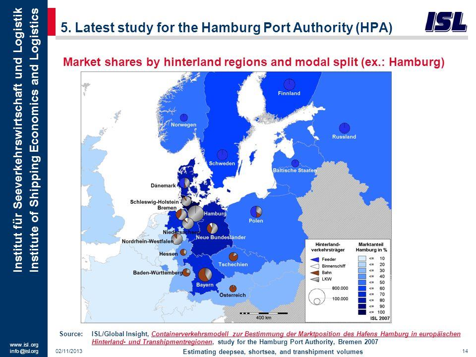 www. isl. org info @ isl.org Institut für Seeverkehrswirtschaft und Logistik Institute of Shipping Economics and Logistics 5. Latest study for the Ham