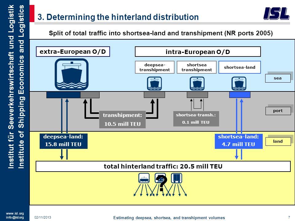 www. isl. org info @ isl.org Institut für Seeverkehrswirtschaft und Logistik Institute of Shipping Economics and Logistics 3. Determining the hinterla