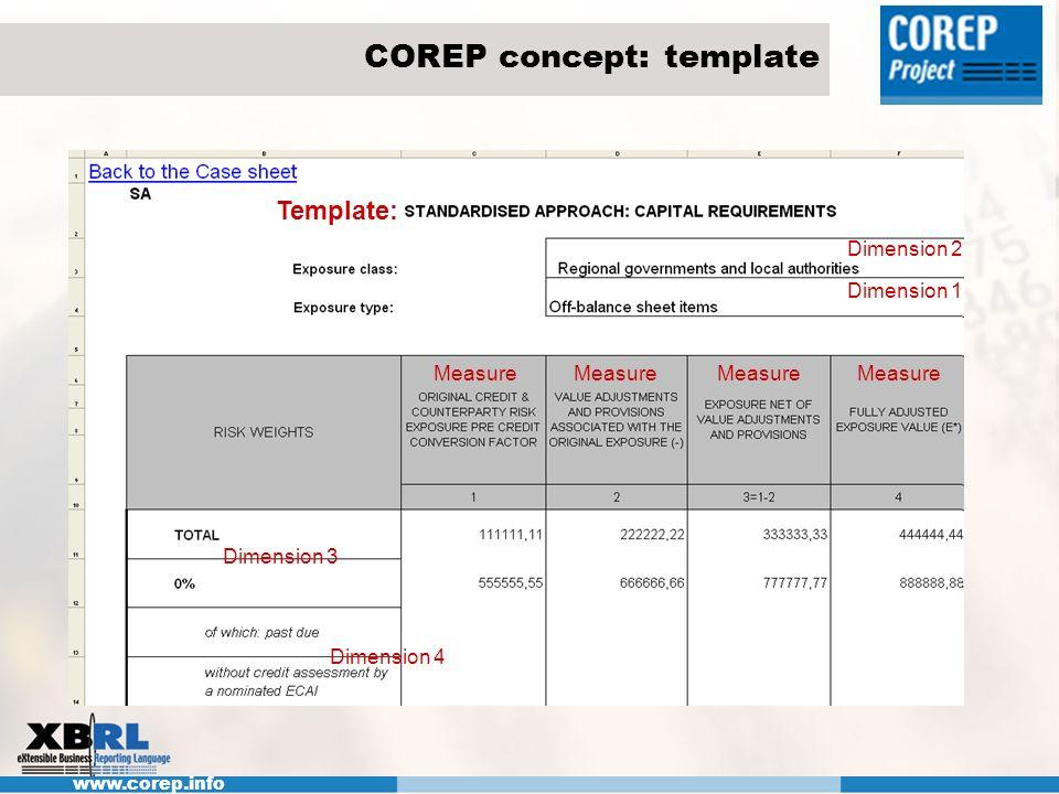 www.corep.info COREP concept: template Dimension 2 Dimension 1 Dimension 3 Dimension 4 Measure Template: