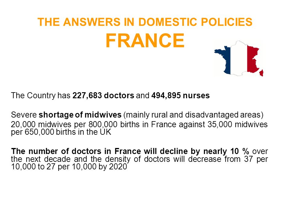 THE ANSWERS IN DOMESTIC POLICIES FRANCE The Country has 227,683 doctors and 494,895 nurses Severe shortage of midwives (mainly rural and disadvantaged