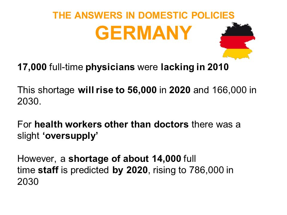 THE ANSWERS IN DOMESTIC POLICIES GERMANY 17,000 full-time physicians were lacking in 2010 This shortage will rise to 56,000 in 2020 and 166,000 in 203