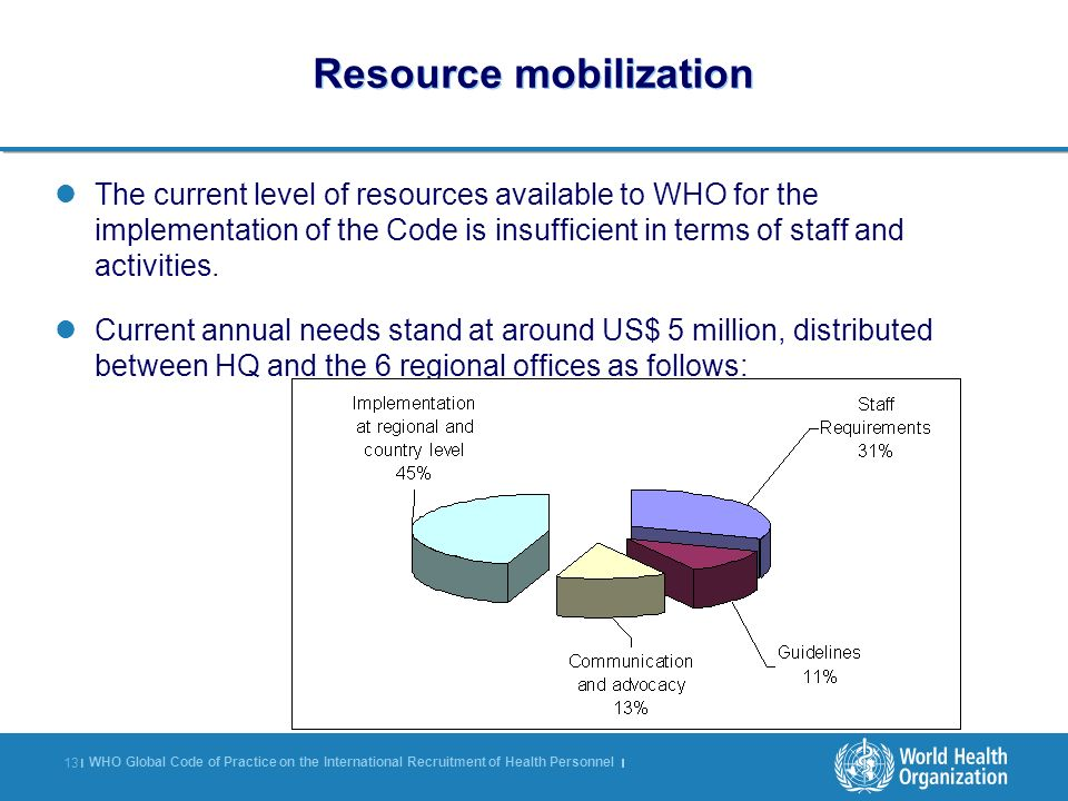 WHO Global Code of Practice on the International Recruitment of Health Personnel | 13 | Resource mobilization The current level of resources available