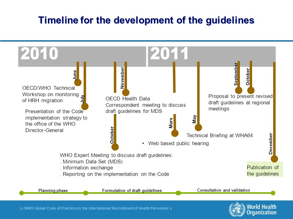 WHO Global Code of Practice on the International Recruitment of Health Personnel | 10 | Designated National Authority For purposes of international communication, each Member State should, as appropriate, designate a national authority responsible for the exchange of information regarding health personnel migration and the implementation of the Code.