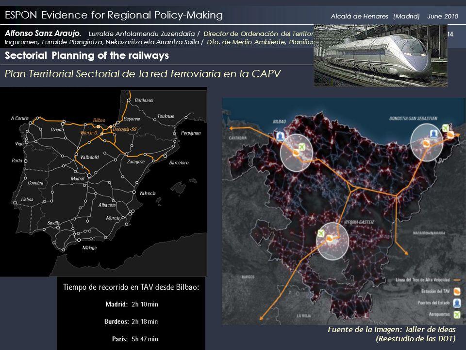 ESPON Evidence for Regional Policy-Making Alcalá de Henares (Madrid) June 2010 Alfonso Sanz Araujo.