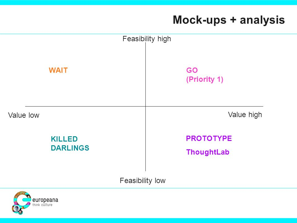 Mock-ups + analysis WAIT KILLED DARLINGS GO (Priority 1) PROTOTYPE ThoughtLab Value high Feasibility high Feasibility low Value low