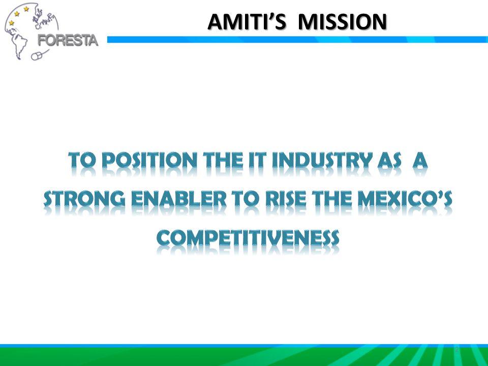 AMITIS MISSION 2