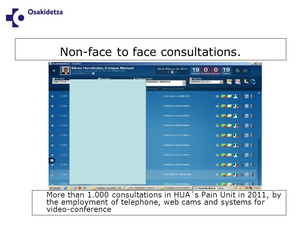 Non-face to face consultations.