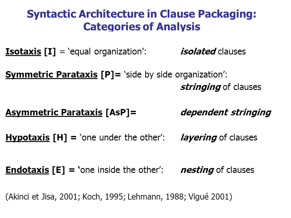 Syntactic Architecture in Clause Packaging: Categories of Analysis Isotaxis [I] = equal organization: isolated clauses Symmetric Parataxis [P]= side b