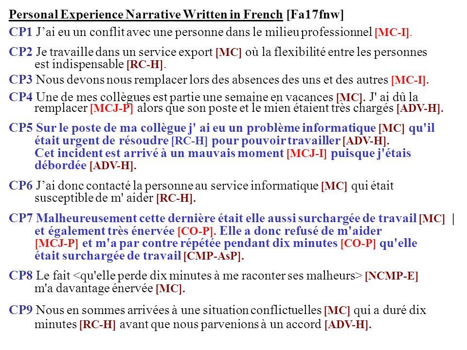 Personal Experience Narrative Written in French [Fa17fnw] CP1 Jai eu un conflit avec une personne dans le milieu professionnel [MC-I]. CP2 Je travaill