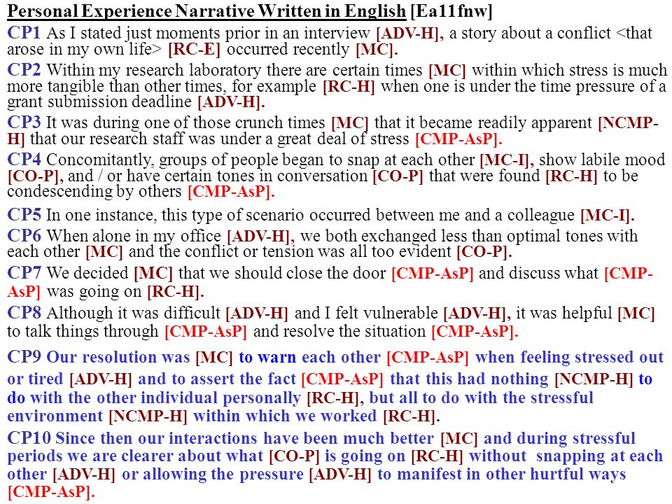 Personal Experience Narrative Written in English [Ea11fnw] CP1 As I stated just moments prior in an interview [ADV-H], a story about a conflict [RC-E]