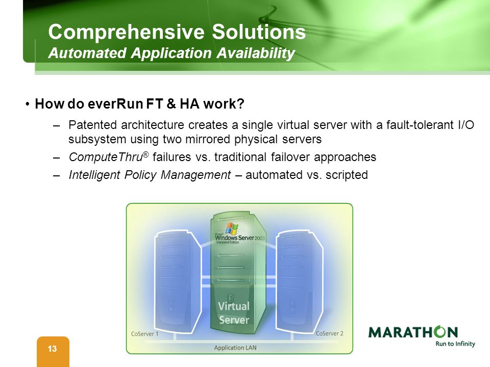13 How do everRun FT & HA work? –Patented architecture creates a single virtual server with a fault-tolerant I/O subsystem using two mirrored physical