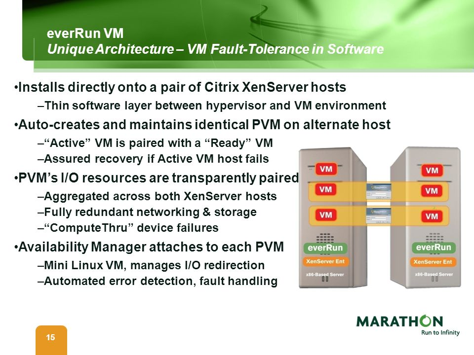 15 everRun VM Unique Architecture – VM Fault-Tolerance in Software Installs directly onto a pair of Citrix XenServer hosts –Thin software layer betwee