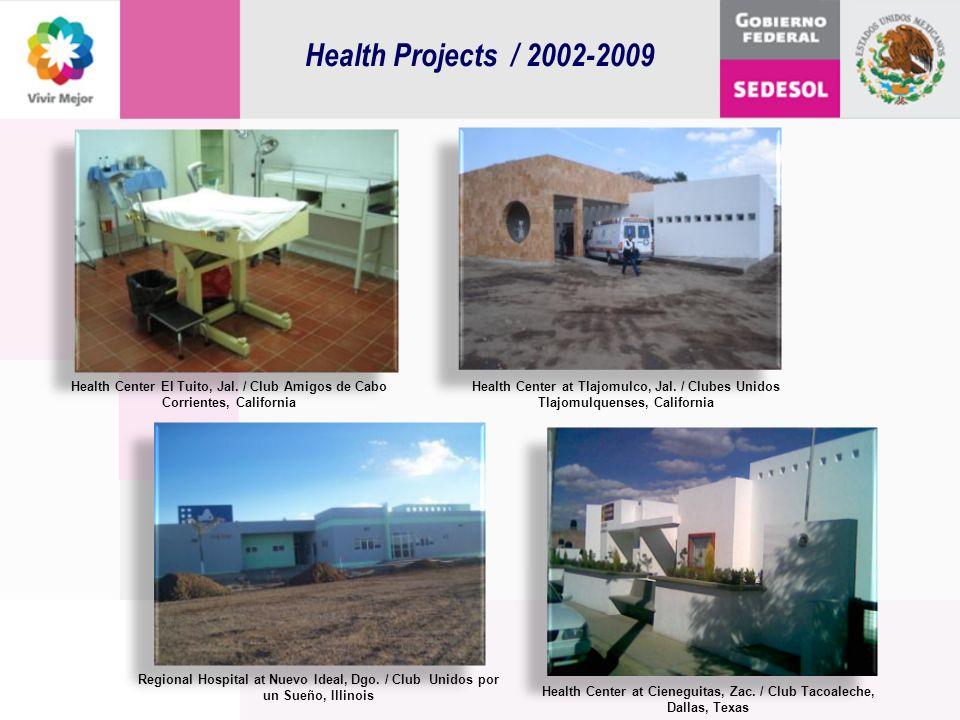Health Center El Tuito, Jal. / Club Amigos de Cabo Corrientes, California Health Center at Tlajomulco, Jal. / Clubes Unidos Tlajomulquenses, Californi