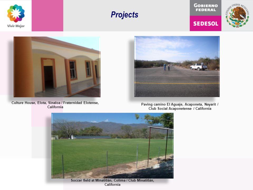 Paving camino El Aguaje, Acaponeta, Nayarit / Club Social Acaponetense / California Culture House, Elota, Sinaloa / Fraternidad Elotense, California P