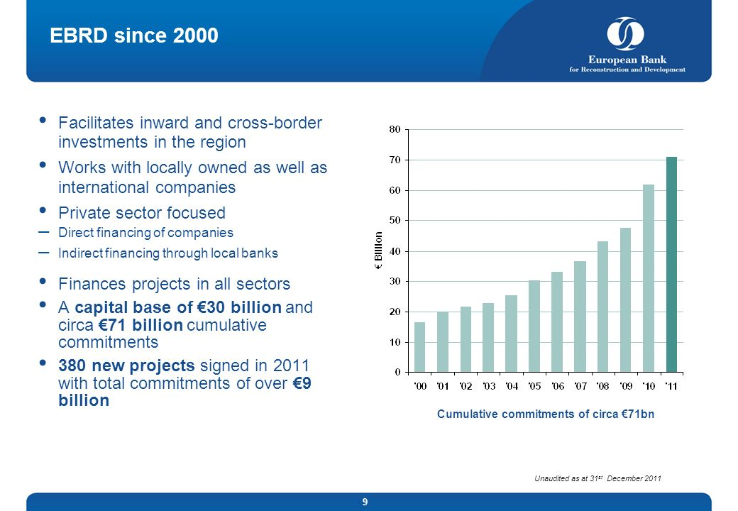 9 EBRD since 2000 Facilitates inward and cross-border investments in the region Works with locally owned as well as international companies Private se
