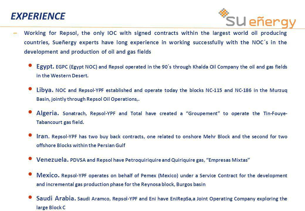 – Working for Repsol, the only IOC with signed contracts within the largest world oil producing countries, Sueñergy experts have long experience in working successfully with the NOC´s in the development and production of oil and gas fields Egypt.