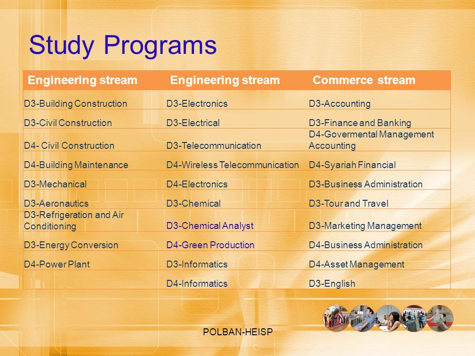 Study Programs Engineering stream Commerce stream D3-Building ConstructionD3-ElectronicsD3-Accounting D3-Civil ConstructionD3-ElectricalD3-Finance and