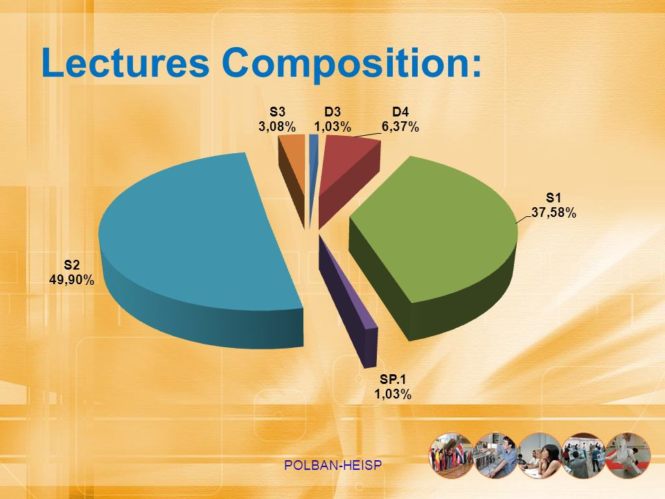 Lectures Composition: POLBAN-HEISP