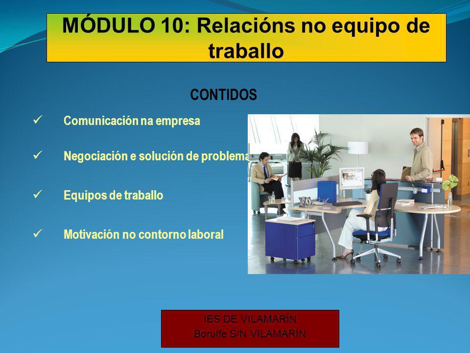 Comunicación na empresa CONTIDOS Negociación e solución de problemas Equipos de traballo Motivación no contorno laboral IES DE VILAMARÍN Borulfe S/N VILAMARÍN MÓDULO 10: Relacións no equipo de traballo