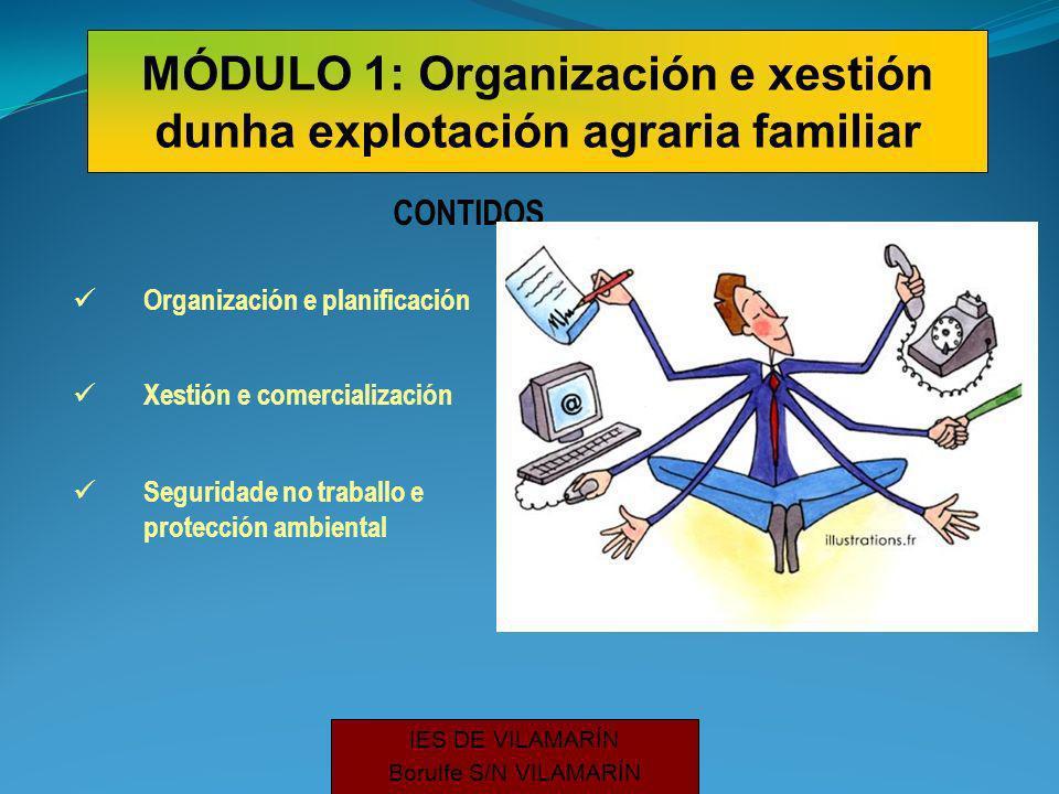 CONTIDOS Organización e planificación Xestión e comercialización Seguridade no traballo e protección ambiental IES DE VILAMARÍN Borulfe S/N VILAMARÍN MÓDULO 1: Organización e xestión dunha explotación agraria familiar